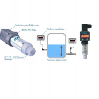 ICON LP200 Inline Pressure Transmitter, PP|PVDF|SS316 Body for Corrosive Process Application