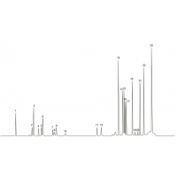 HPLC Column, Ultisil Amino Acid Plus for 23 Amino Acids Analysis